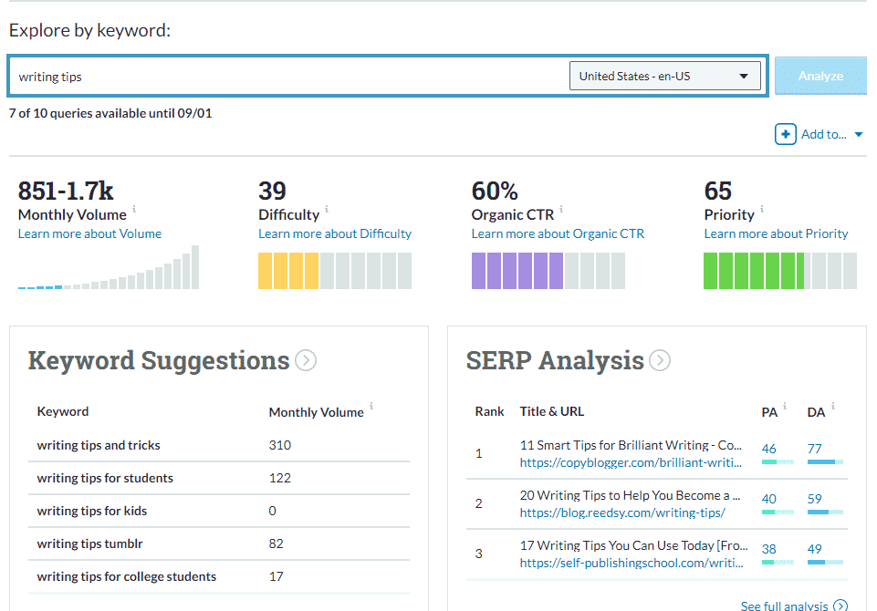 moz keyword research results