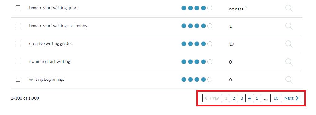Moz unlimited keyword suggestions
