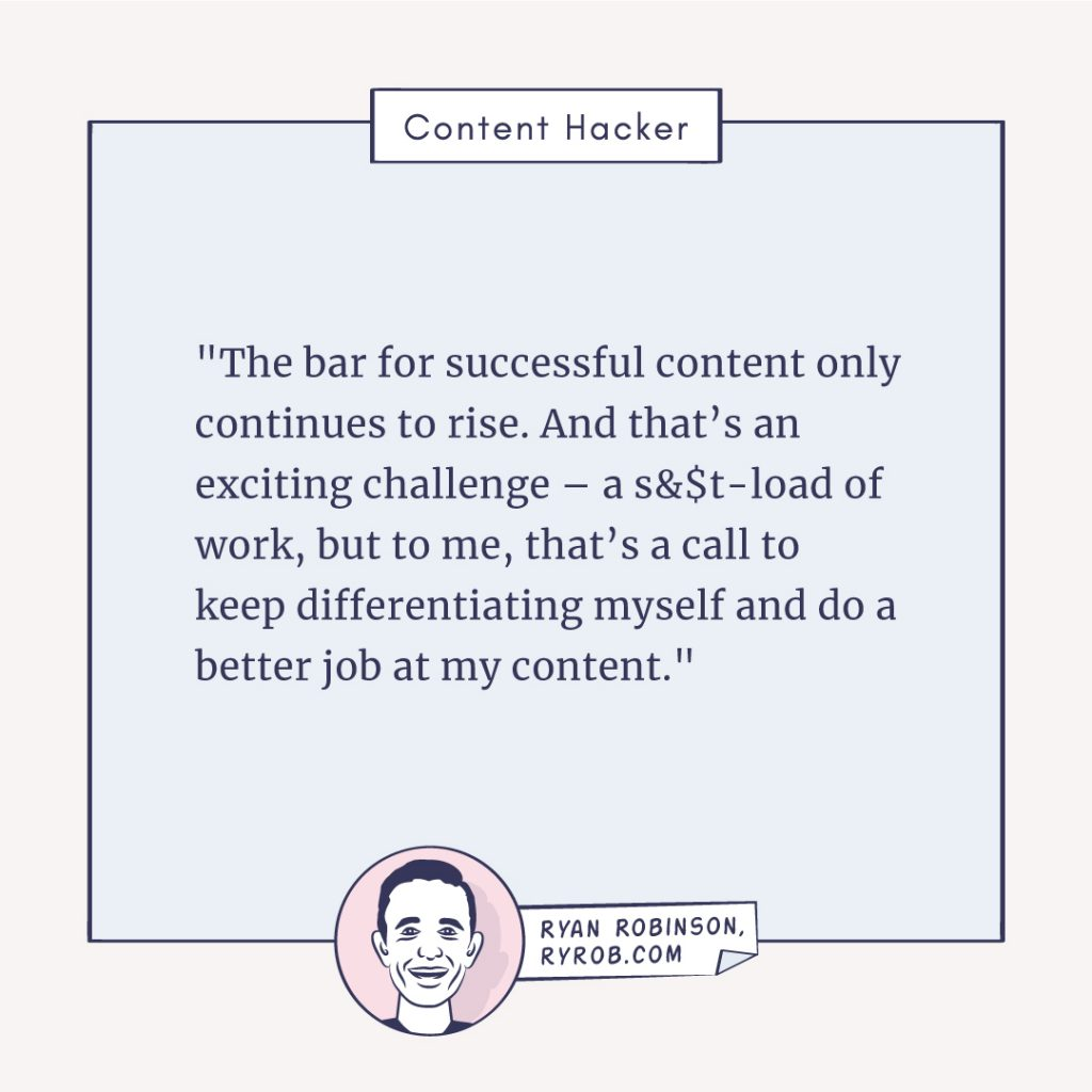 content hacker spotlight ryan robinson
