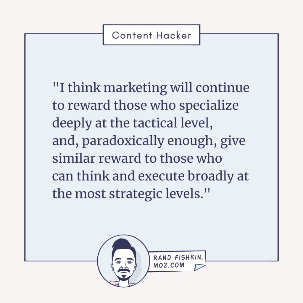 future of marketing rand fishkin