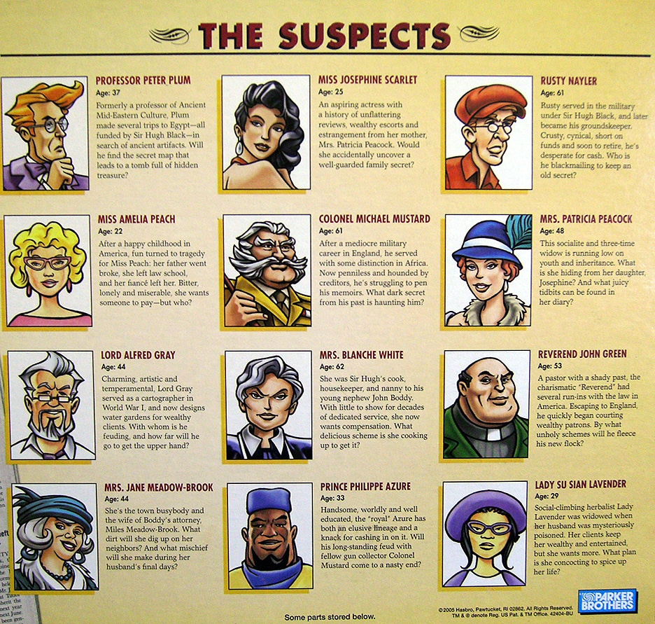 Clue character cards