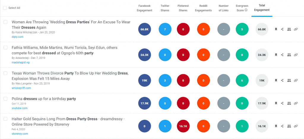BuzzSumo search for 'party dresses'