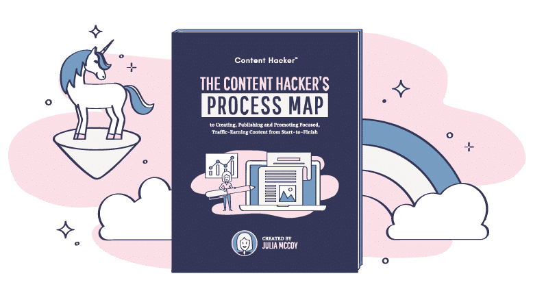 content hacker process map ideation and creation06