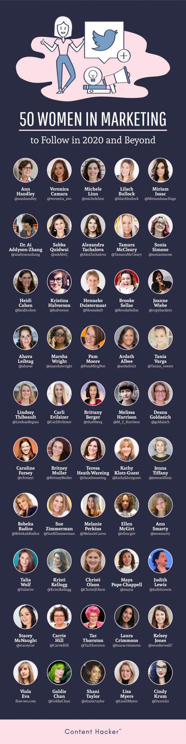 50 women in marketing to follow in 2020 and beyond