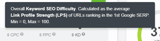 keyword difficulty or KD