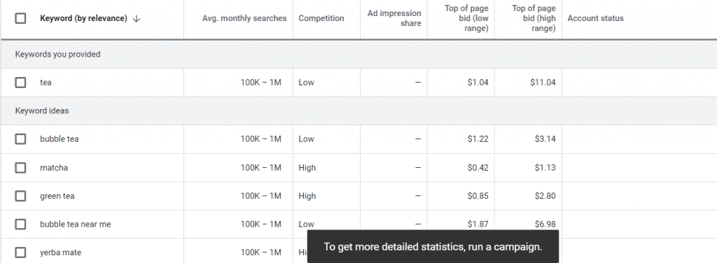 Google keyword planner results for tea