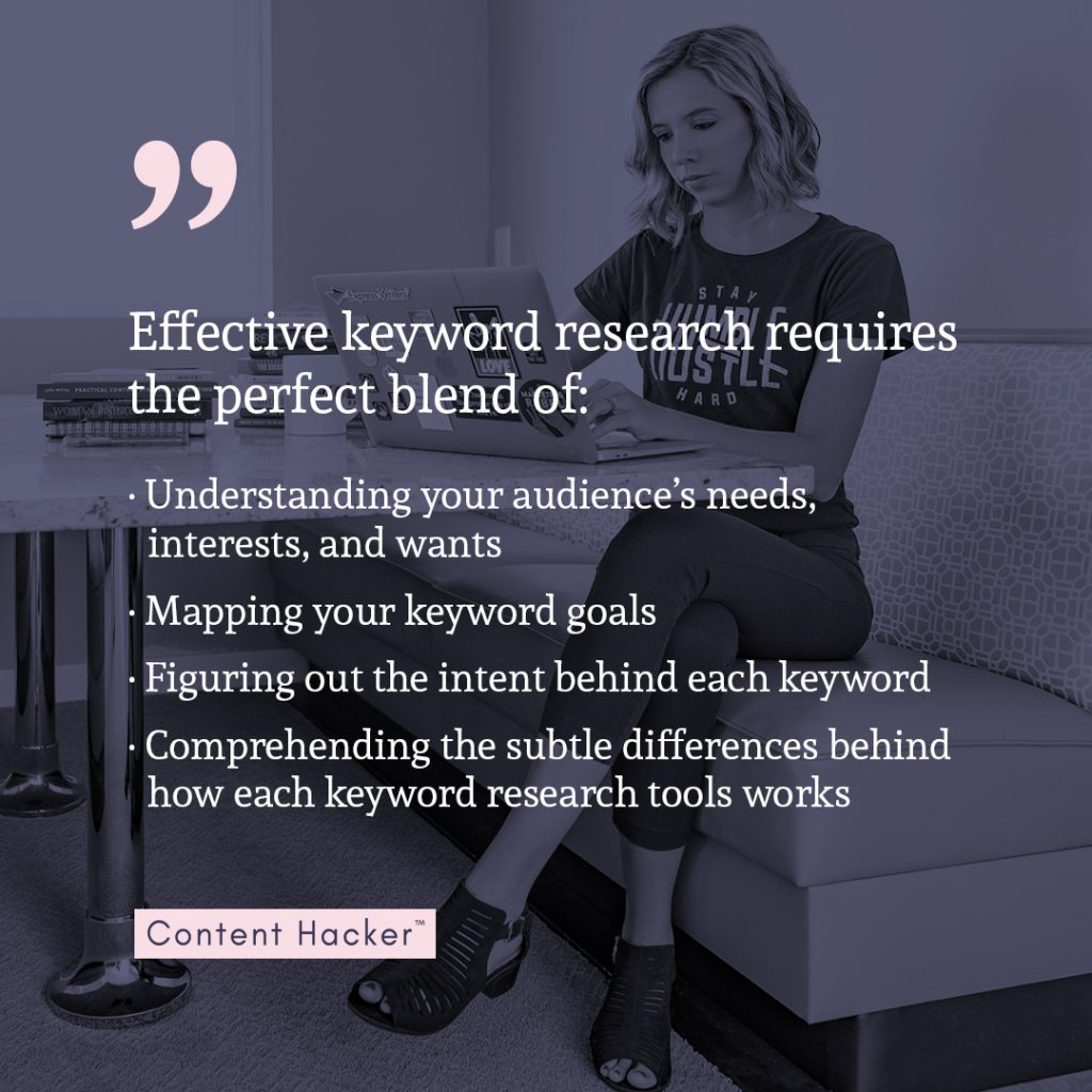 how to do keyword research quote