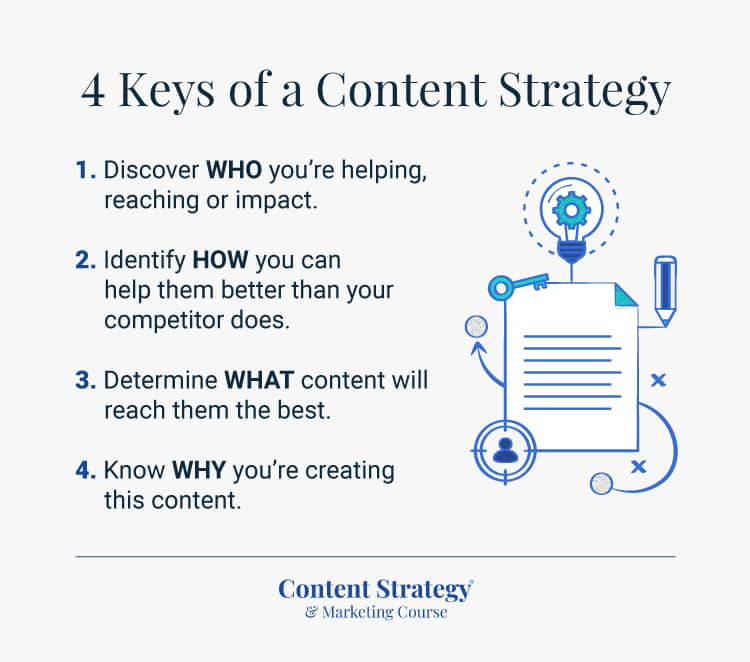 4 keys of a content strategy